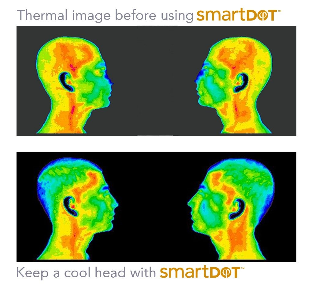 Thermal Effect on body