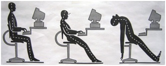 Ergonomics play an important role in musculoskeletal disorders